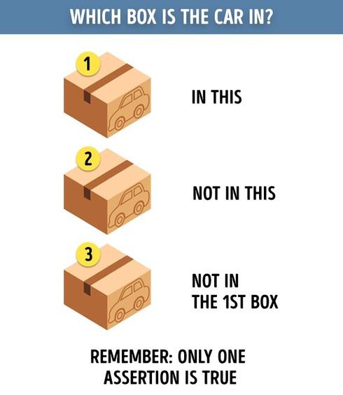 Bài toán tìm chiếc hộp đựng ô tô gây tranh cãi