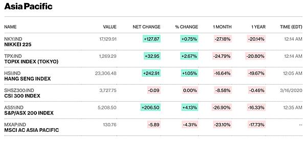 Chứng khoán ngày 17/3: VN-Index quay đầu giảm điểm