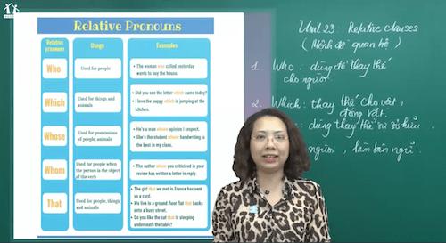 Ba bước viết lại câu tiếng Anh bằng mệnh đề quan hệ